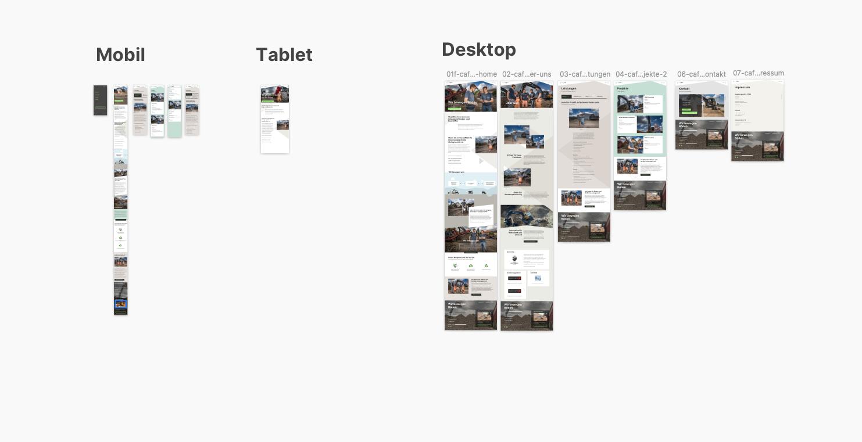 Übersicht eines UI-Designs mit verschiedenen Devices